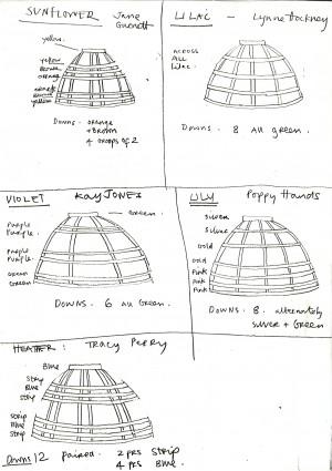 Pal Joey. Crinoline costume designs by Iona McLeish